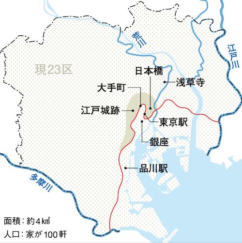 1_tokyo-history.jpg