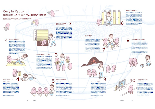 本当にあったこわい話? <br/>京都に暮らすよそさん体験談<br/>【52号 小さな京都の物語を旅して】