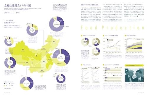 2_P154-155_2C_地理食糧_最終_page-0001.jpg