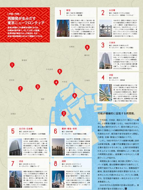 7_tokyo-history.jpg